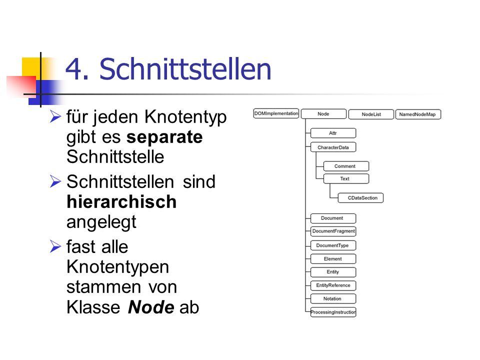 4. Schnittstellen für jeden Knotentyp gibt es separate Schnittstelle