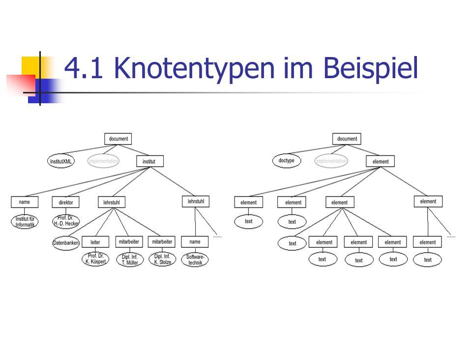 4.1 Knotentypen im Beispiel