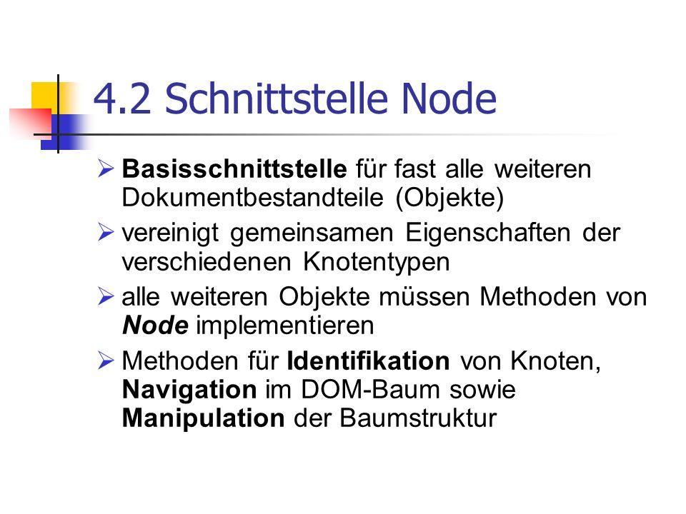 4.2 Schnittstelle NodeBasisschnittstelle für fast alle weiteren Dokumentbestandteile (Objekte)