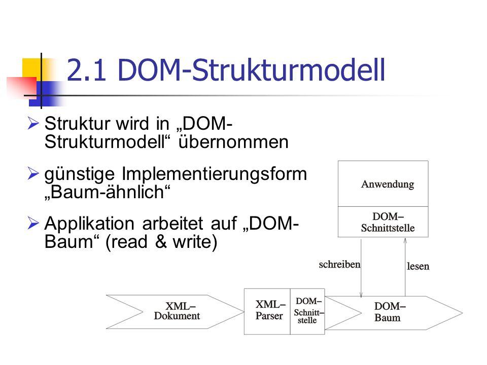 """2.1 DOM-Strukturmodell Struktur wird in """"DOM-Strukturmodell übernommen. günstige Implementierungsform """"Baum-ähnlich"""