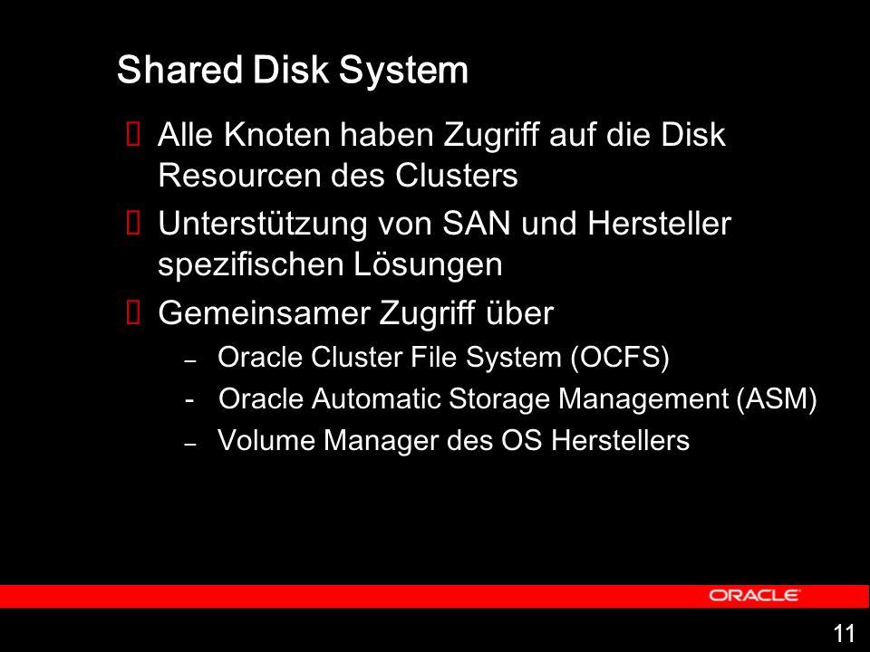 Shared Disk System Alle Knoten haben Zugriff auf die Disk Resourcen des Clusters. Unterstützung von SAN und Hersteller spezifischen Lösungen.