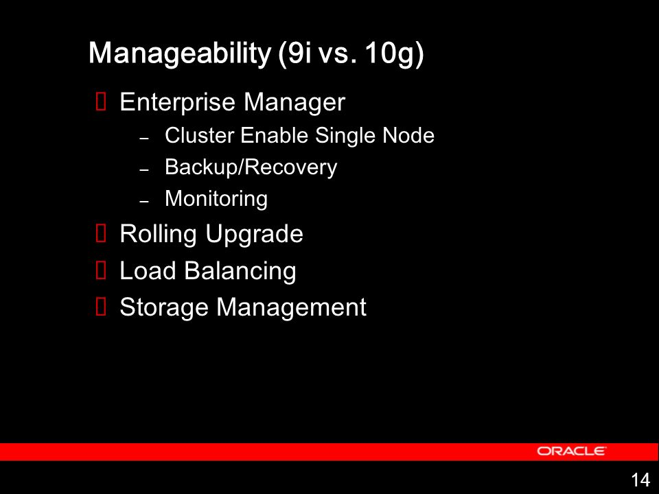 Manageability (9i vs. 10g) Enterprise Manager Rolling Upgrade