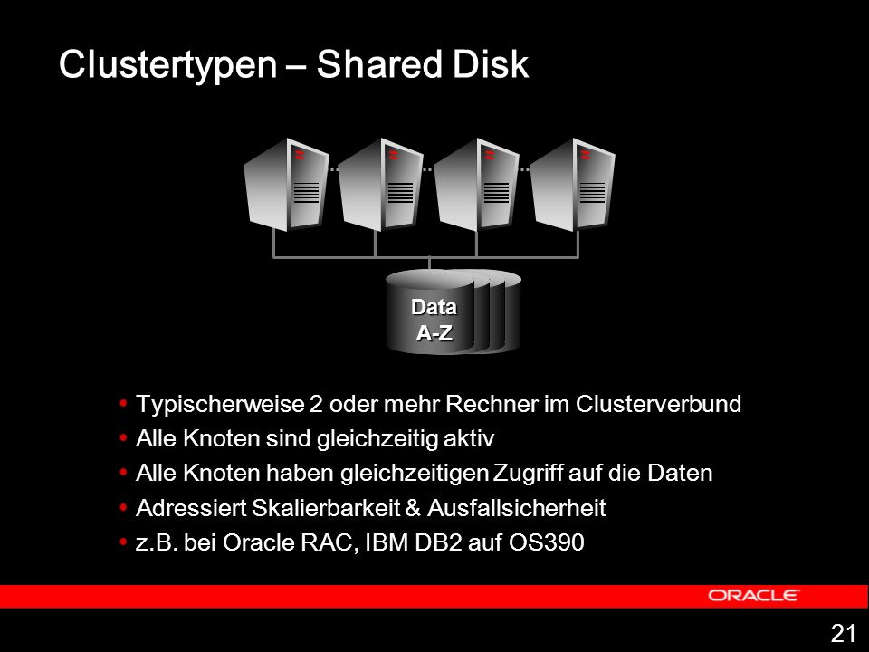Clustertypen – Shared Disk