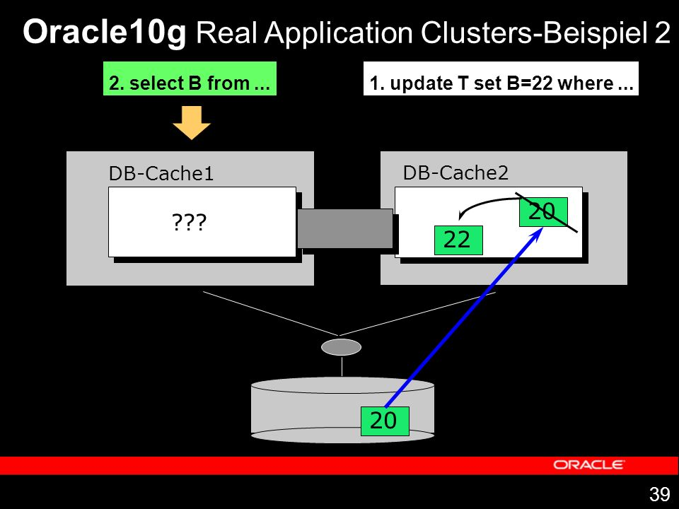 Oracle10g Real Application Clusters-Beispiel 2