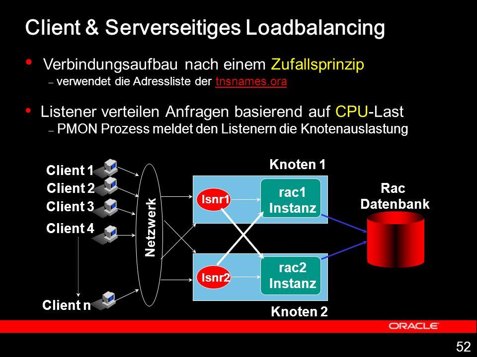 Client & Serverseitiges Loadbalancing