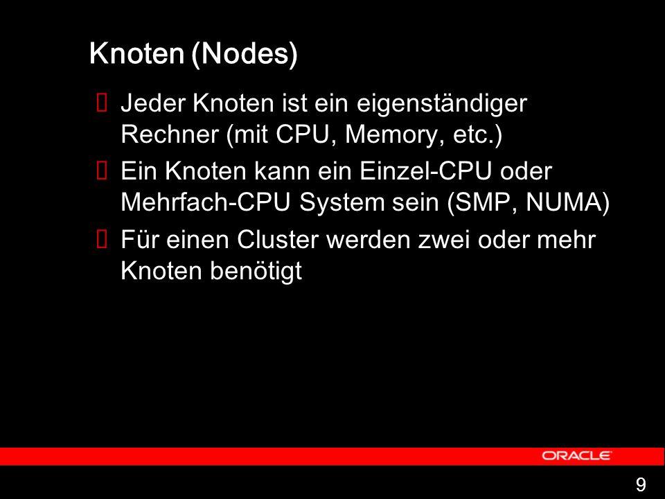 Knoten (Nodes) Jeder Knoten ist ein eigenständiger Rechner (mit CPU, Memory, etc.)