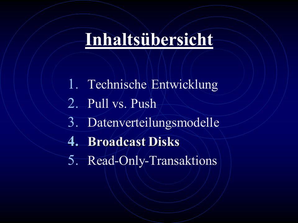 Inhaltsübersicht Technische Entwicklung Pull vs. Push