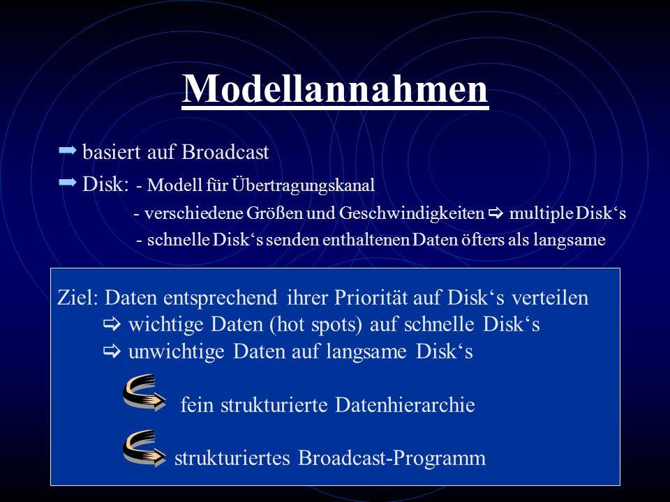 Modellannahmen basiert auf Broadcast