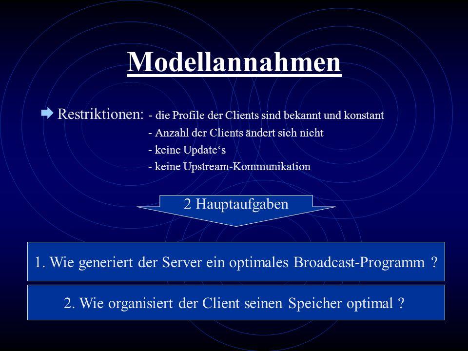 Modellannahmen Restriktionen: - die Profile der Clients sind bekannt und konstant. - Anzahl der Clients ändert sich nicht.