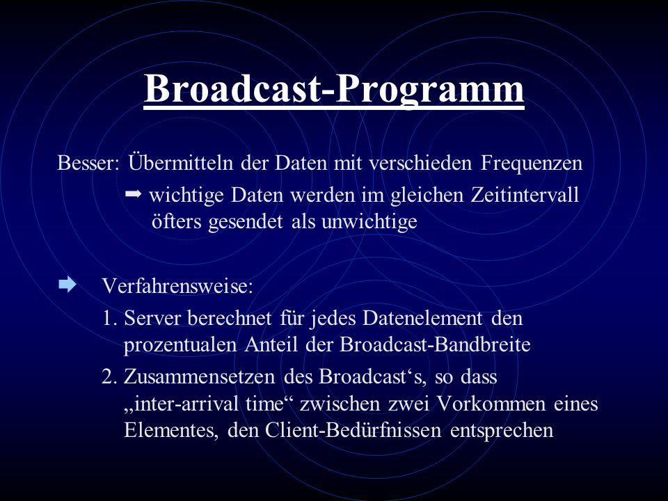 Broadcast-Programm Besser: Übermitteln der Daten mit verschieden Frequenzen.