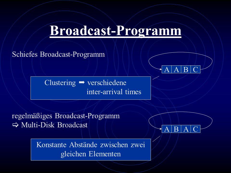Broadcast-Programm Schiefes Broadcast-Programm A A B C