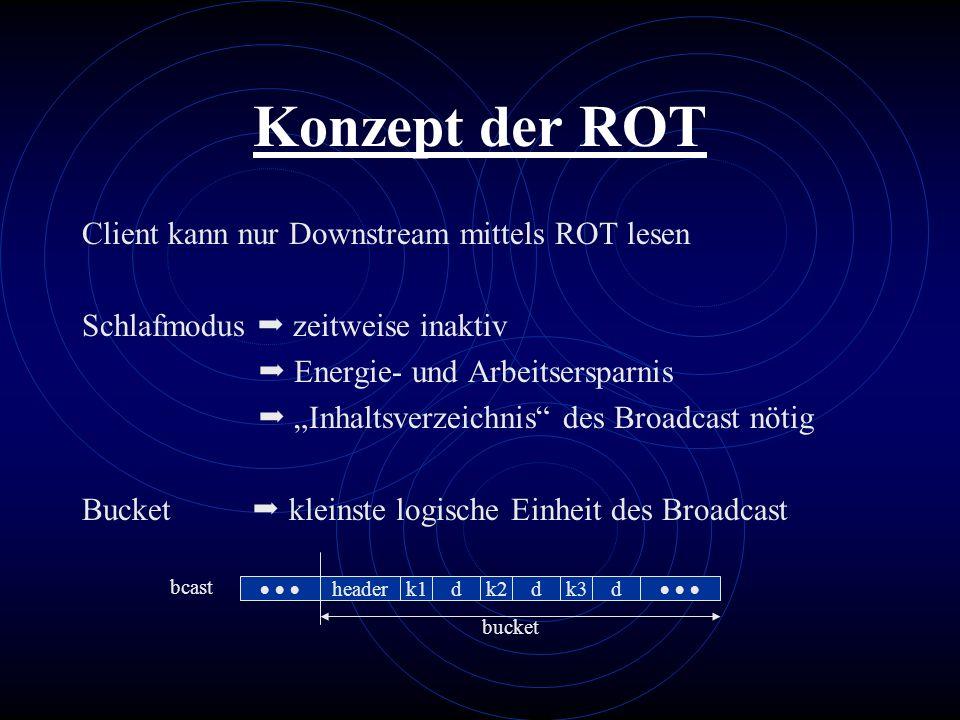 Konzept der ROT Client kann nur Downstream mittels ROT lesen