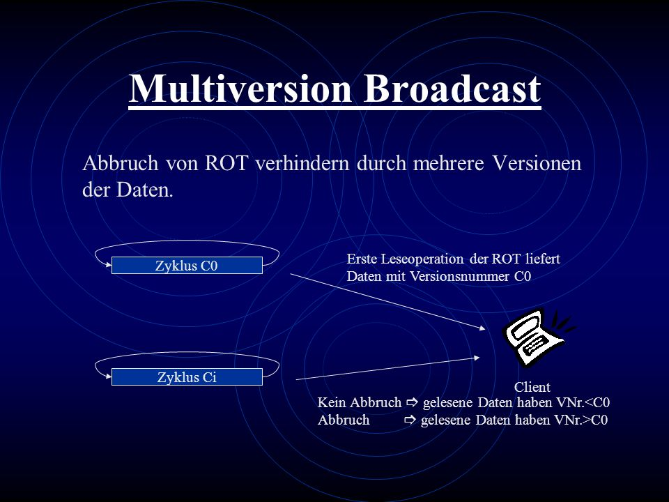 Multiversion Broadcast