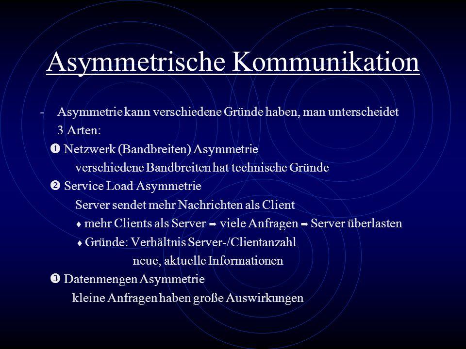 Asymmetrische Kommunikation
