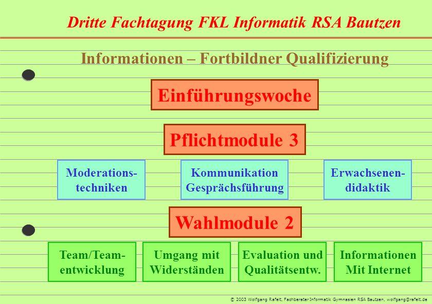 Informationen – Fortbildner Qualifizierung
