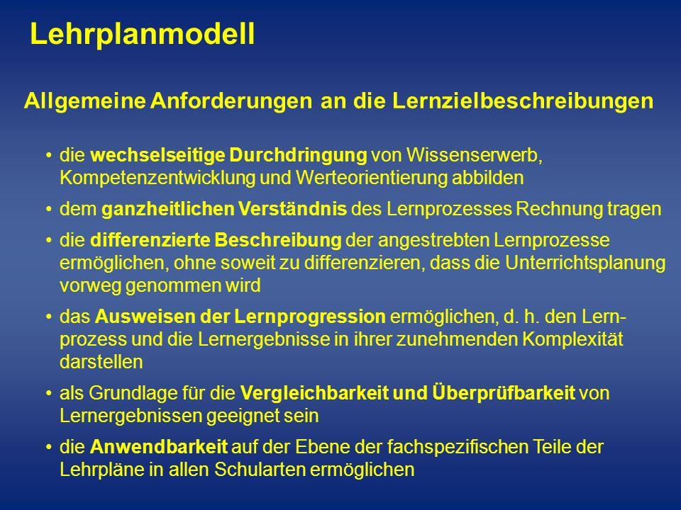 Lehrplanmodell Allgemeine Anforderungen an die Lernzielbeschreibungen