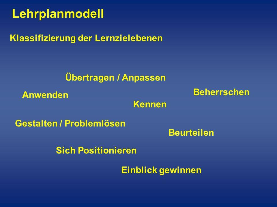 Lehrplanmodell Klassifizierung der Lernzielebenen