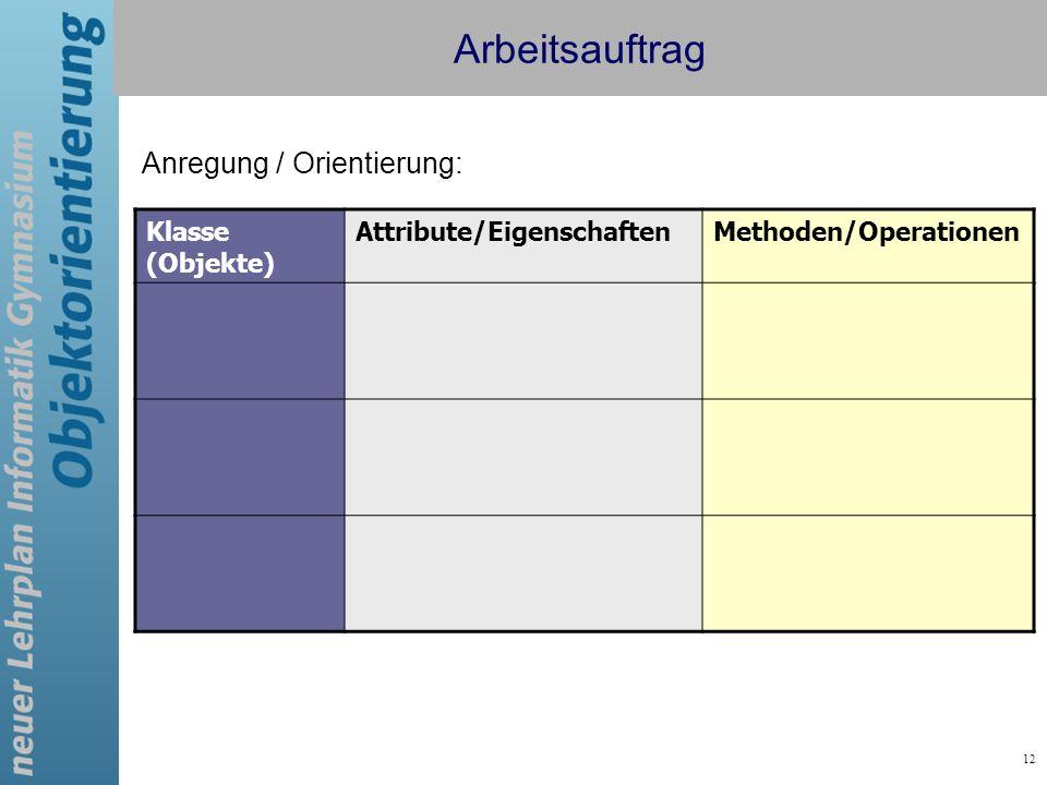 Arbeitsauftrag Anregung / Orientierung: Klasse (Objekte)