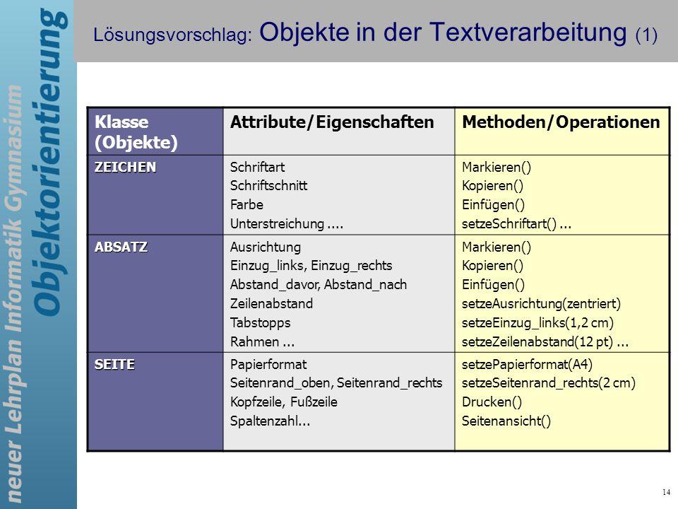 Lösungsvorschlag: Objekte in der Textverarbeitung (1)
