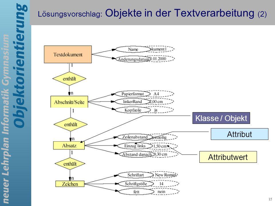 Lösungsvorschlag: Objekte in der Textverarbeitung (2)