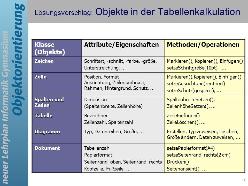 Lösungsvorschlag: Objekte in der Tabellenkalkulation