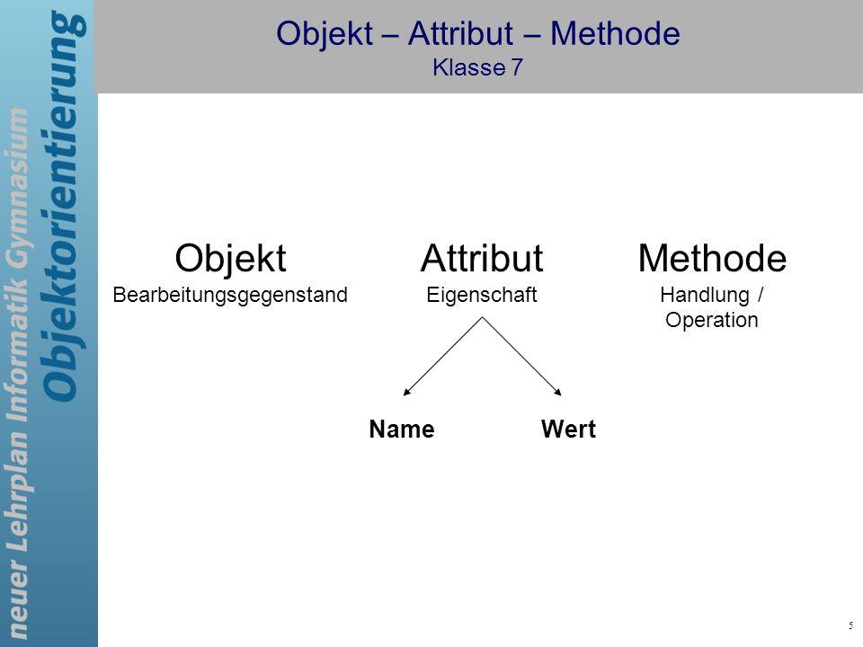Objekt – Attribut – Methode Klasse 7