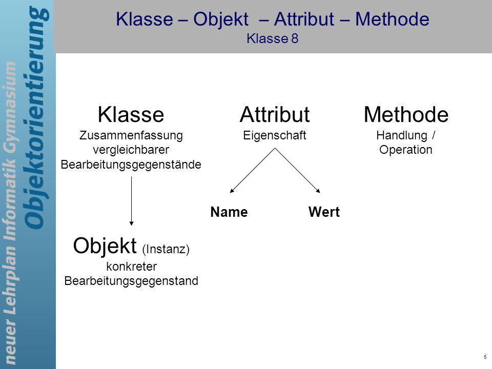 Klasse – Objekt – Attribut – Methode Klasse 8