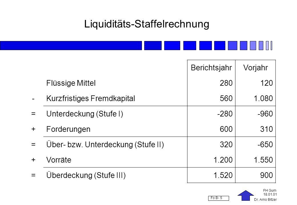 Liquiditäts-Staffelrechnung