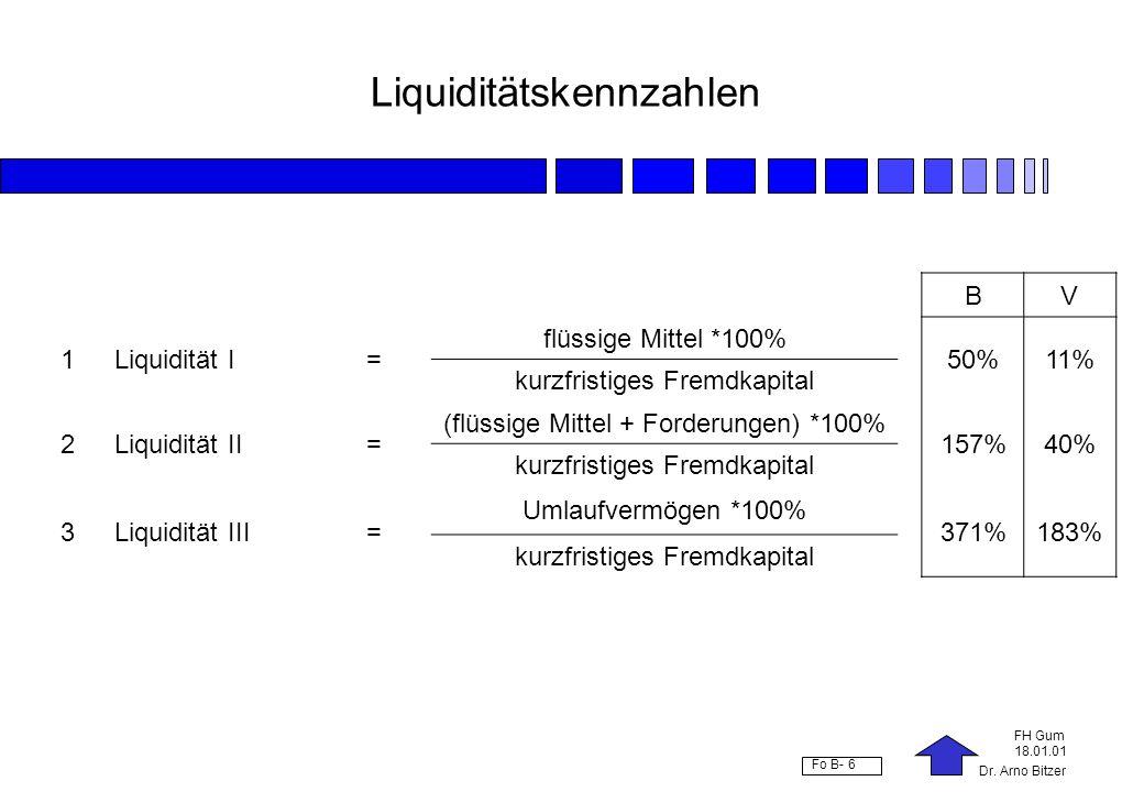 Liquiditätskennzahlen