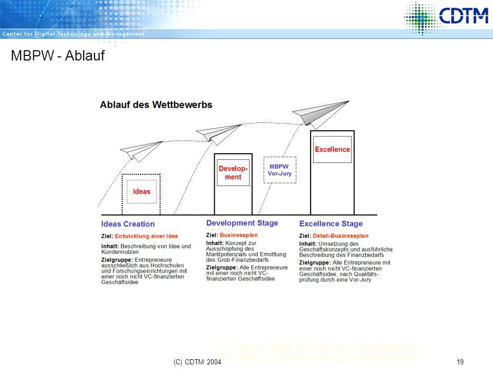 MBPW - Ablauf (C) CDTM 2004