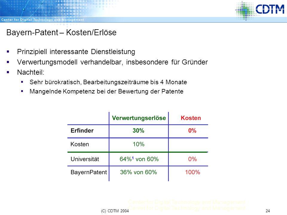 Bayern-Patent – Kosten/Erlöse