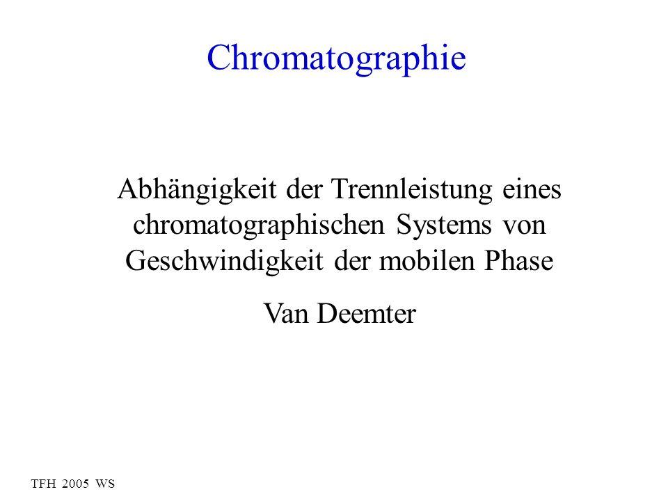 Chromatographie Abhängigkeit der Trennleistung eines chromatographischen Systems von Geschwindigkeit der mobilen Phase.