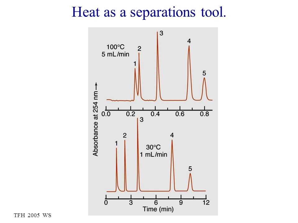 Heat as a separations tool.