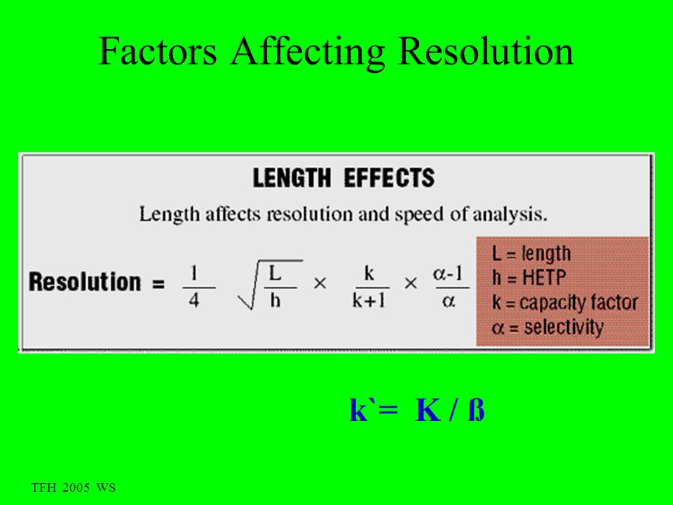 Factors Affecting Resolution