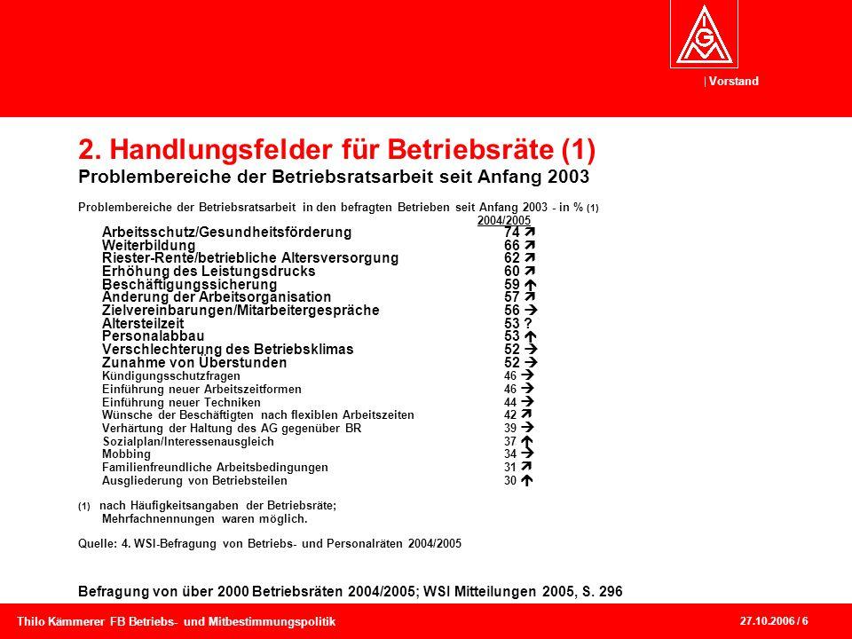 2. Handlungsfelder für Betriebsräte (1)