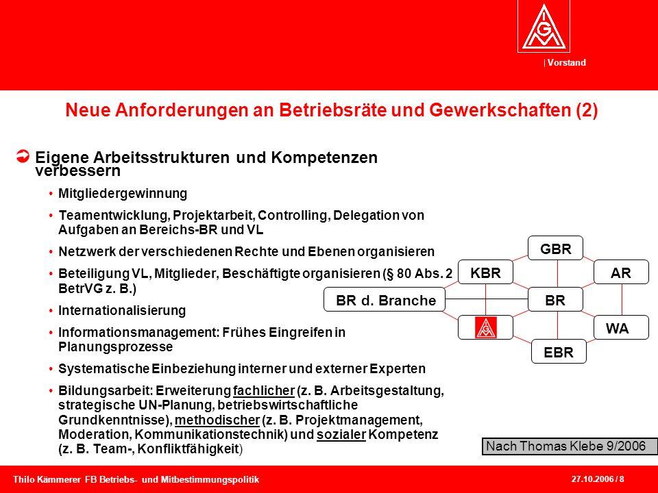 Neue Anforderungen an Betriebsräte und Gewerkschaften (2)