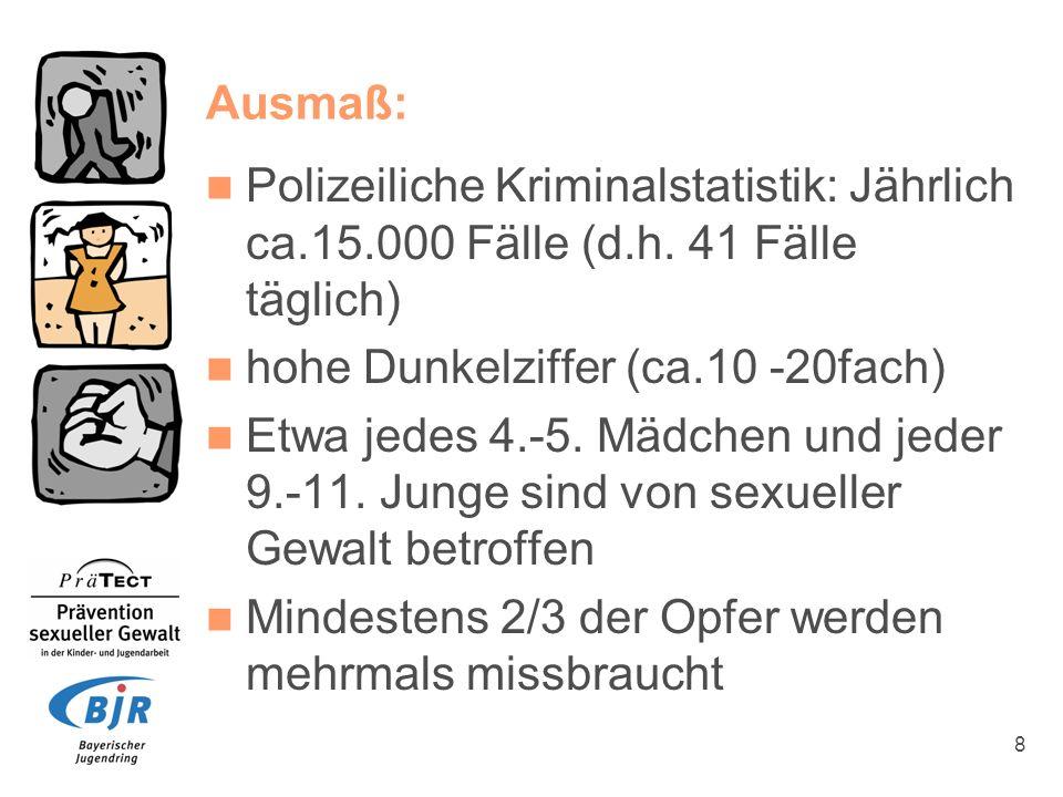 Ausmaß: Polizeiliche Kriminalstatistik: Jährlich ca.15.000 Fälle (d.h. 41 Fälle täglich) hohe Dunkelziffer (ca.10 -20fach)