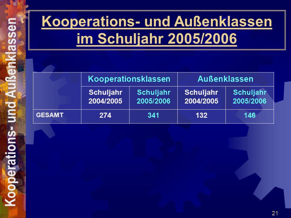 Kooperations- und Außenklassen im Schuljahr 2005/2006