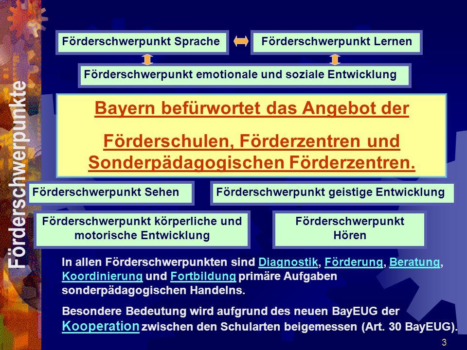 Förderschwerpunkte Bayern befürwortet das Angebot der