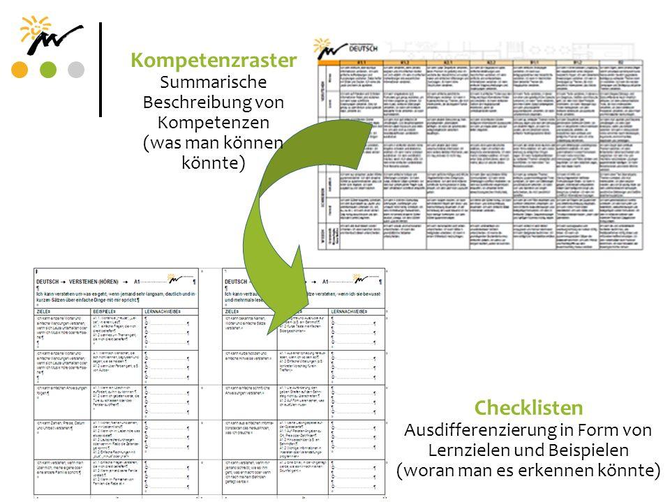 Kompetenzraster Checklisten