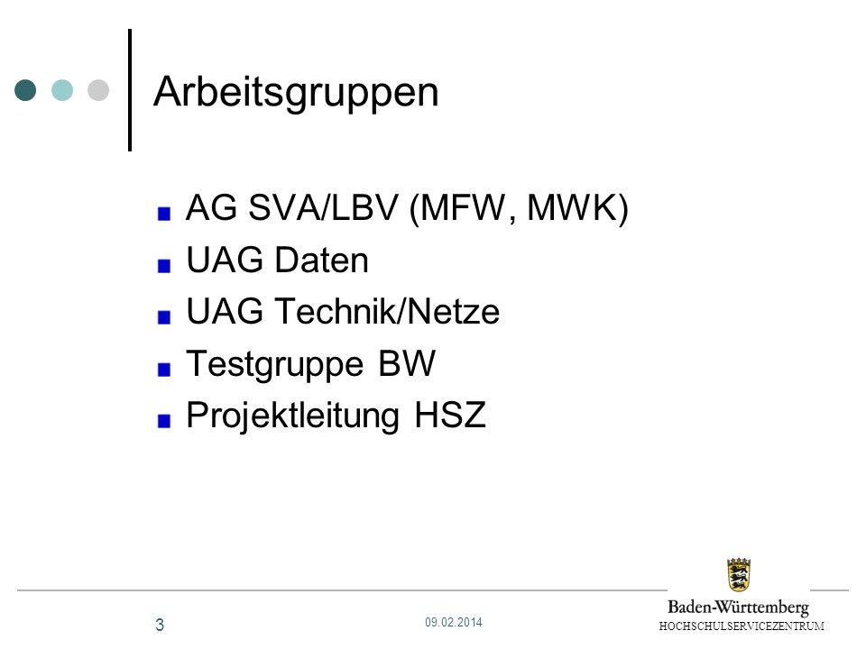 Arbeitsgruppen AG SVA/LBV (MFW, MWK) UAG Daten UAG Technik/Netze