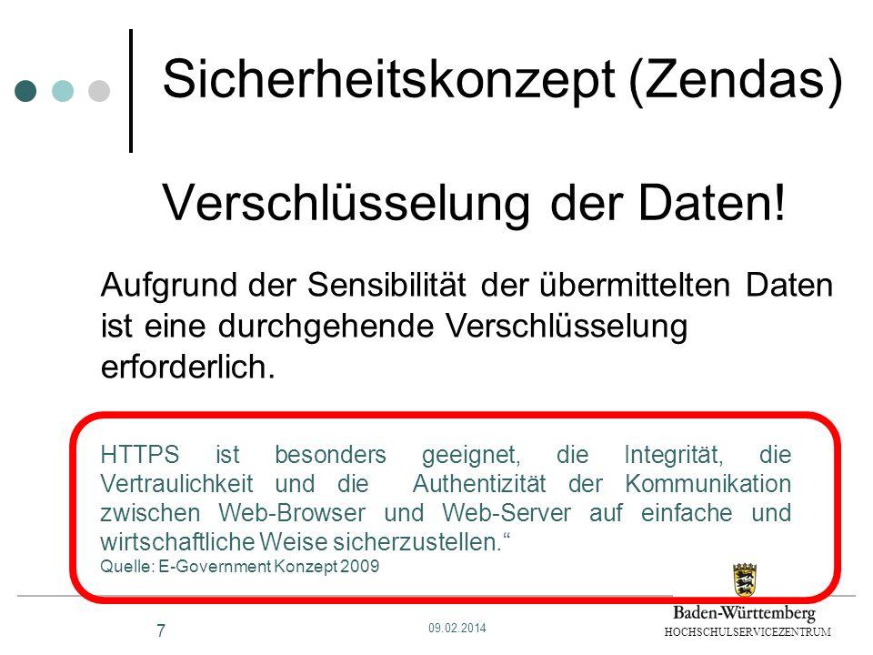 Sicherheitskonzept (Zendas) Verschlüsselung der Daten!