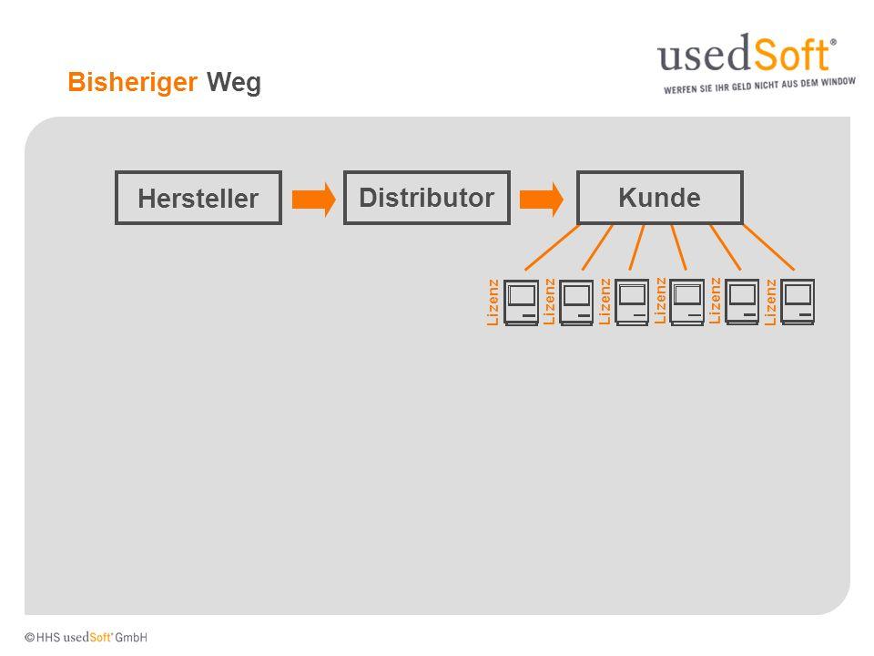 Bisheriger Weg Lizenz Hersteller Distributor Kunde