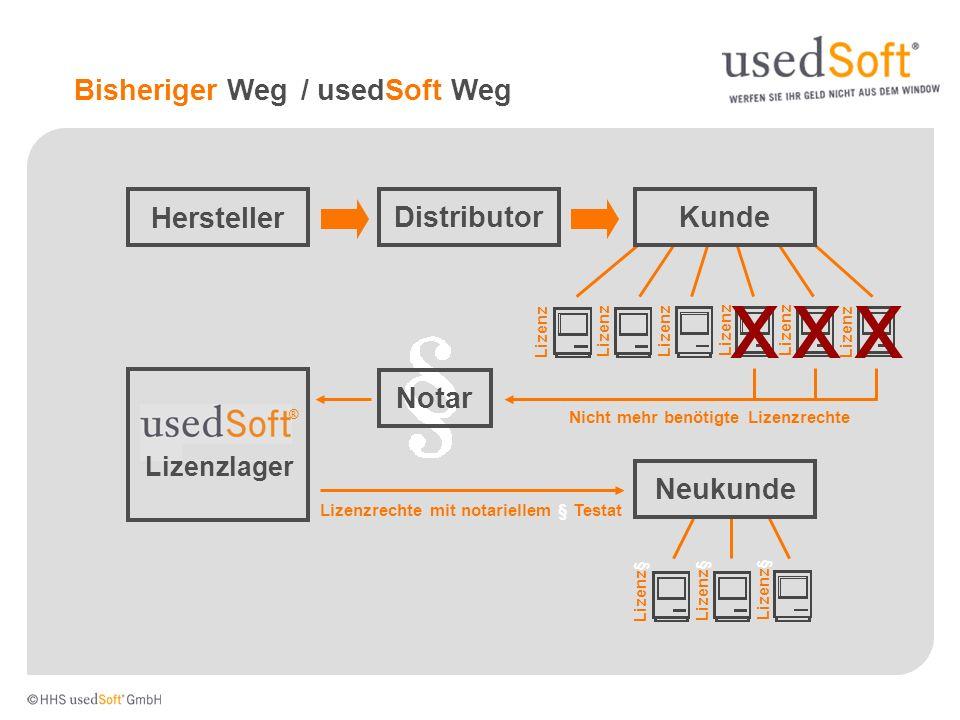 x Bisheriger Weg Hersteller Distributor Kunde / usedSoft Weg Notar
