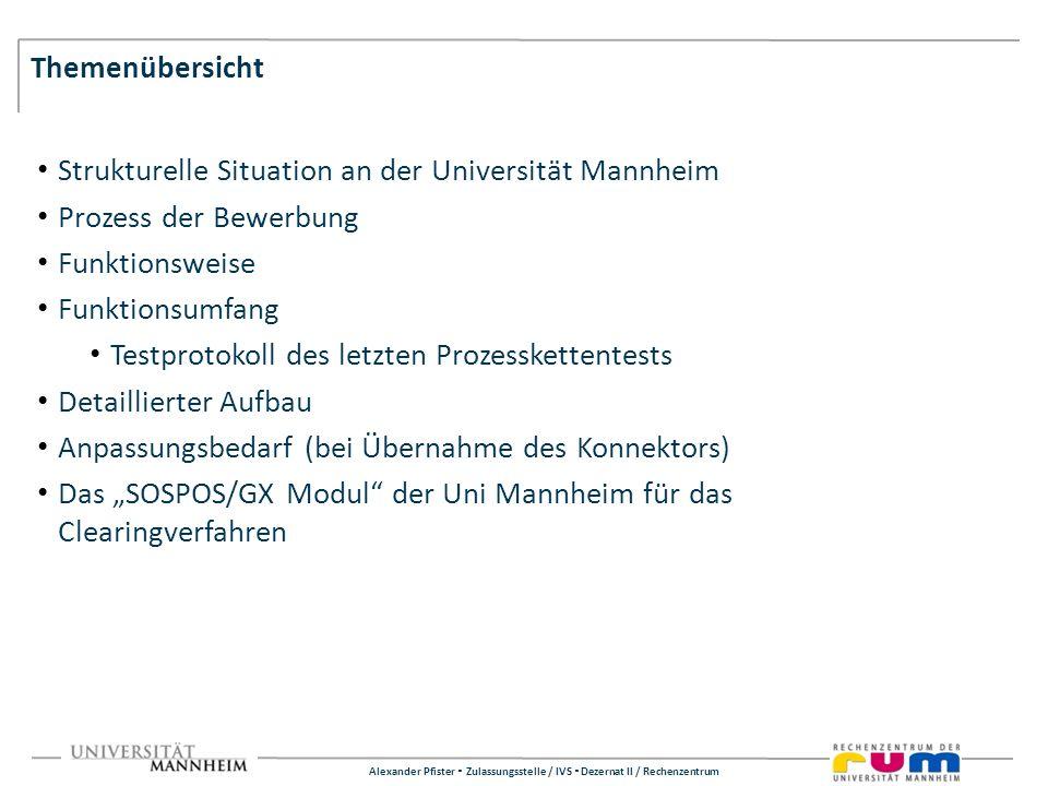 Mannheim uni term dates