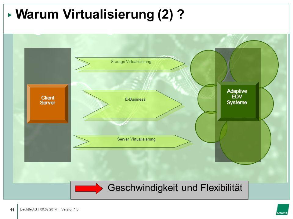 Warum Virtualisierung (2)
