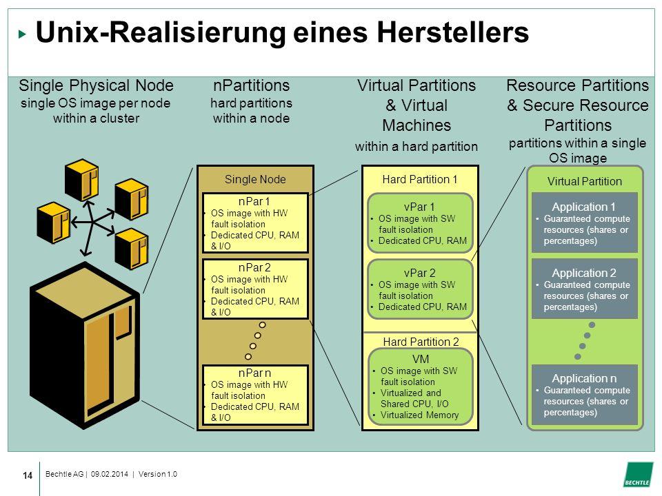 Unix-Realisierung eines Herstellers