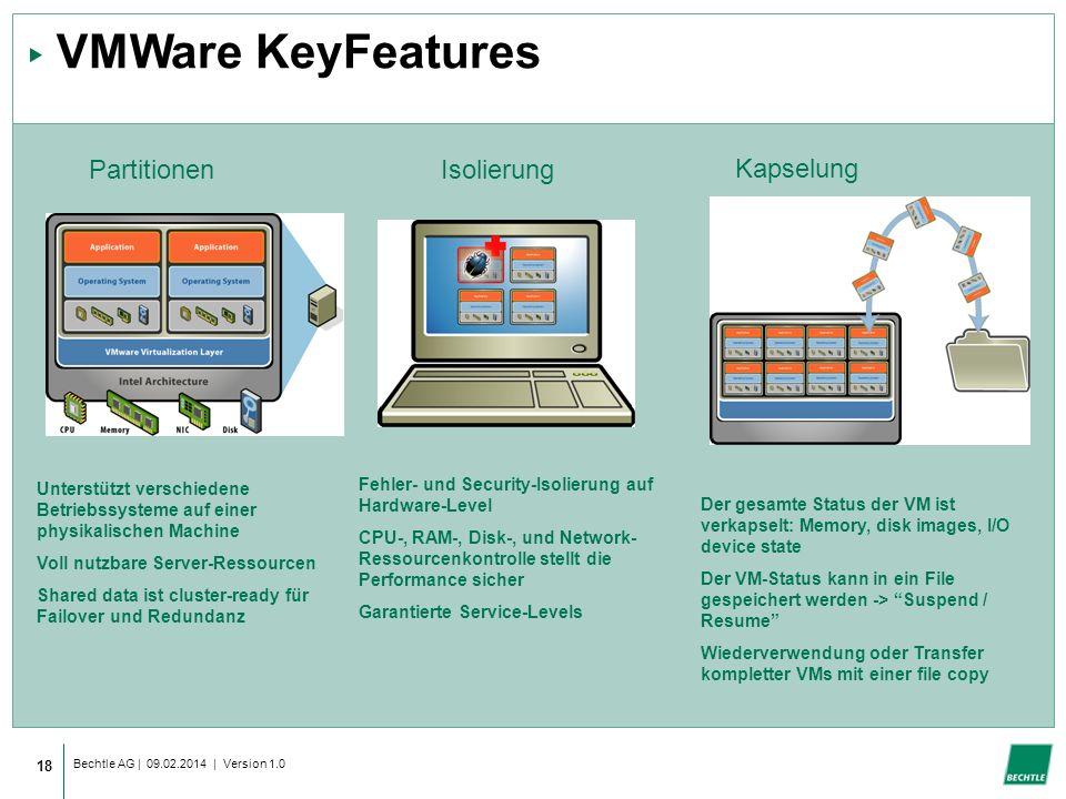 VMWare KeyFeatures Partitionen Isolierung Kapselung