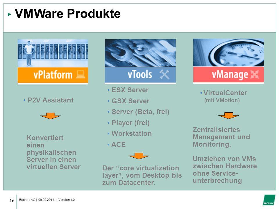 VMWare Produkte ESX Server VirtualCenter GSX Server P2V Assistant