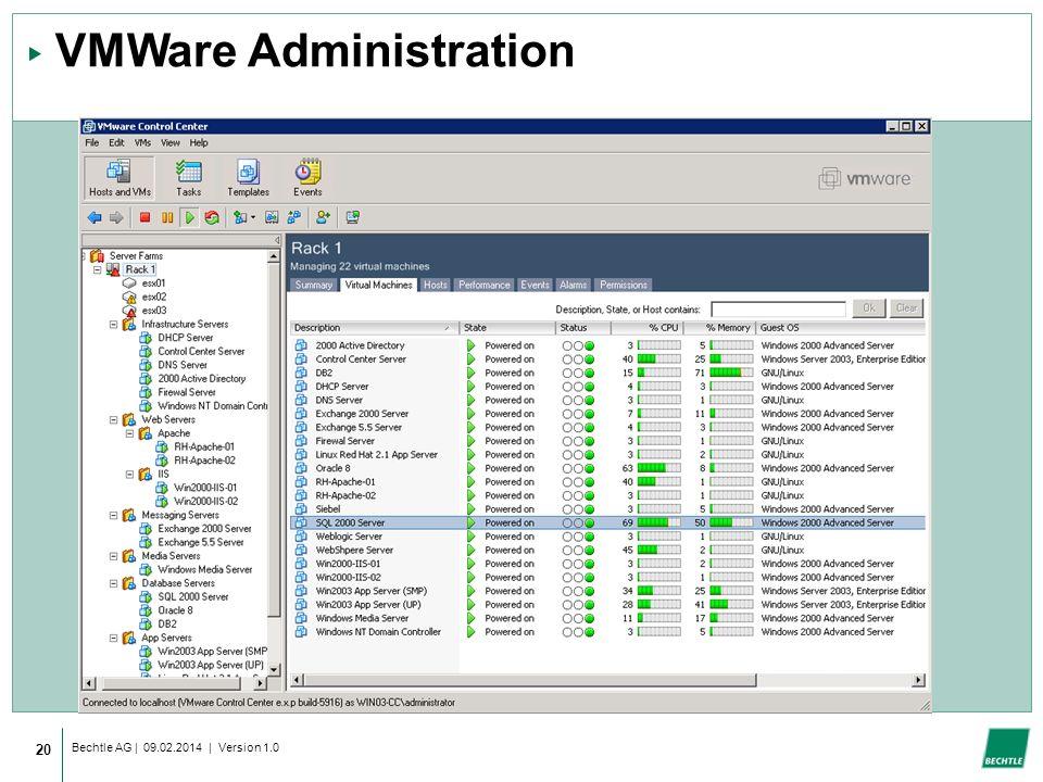 VMWare Administration